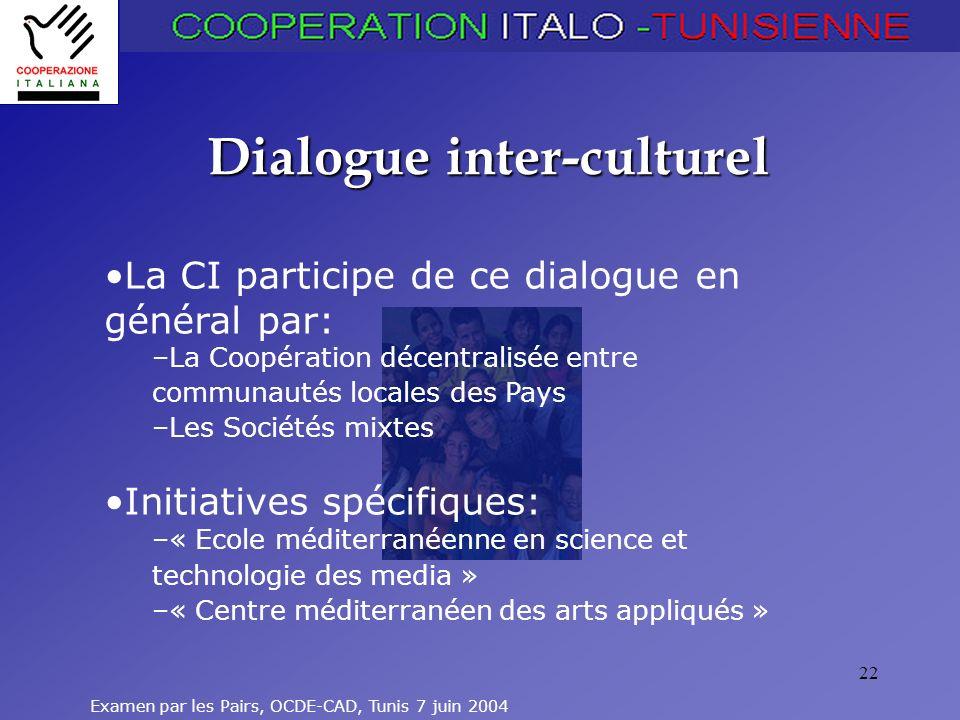 Examen par les Pairs, OCDE-CAD, Tunis 7 juin 2004 22 Dialogue inter-culturel La CI participe de ce dialogue en général par: –La Coopération décentrali