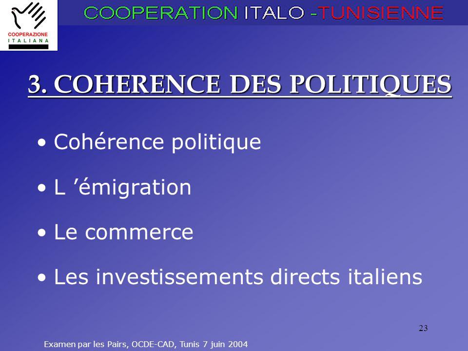 Examen par les Pairs, OCDE-CAD, Tunis 7 juin 2004 23 3. COHERENCE DES POLITIQUES Cohérence politique L émigration Le commerce Les investissements dire