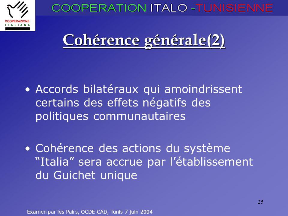 Examen par les Pairs, OCDE-CAD, Tunis 7 juin 2004 25 Cohérence générale(2) Accords bilatéraux qui amoindrissent certains des effets négatifs des politiques communautaires Cohérence des actions du système Italia sera accrue par létablissement du Guichet unique