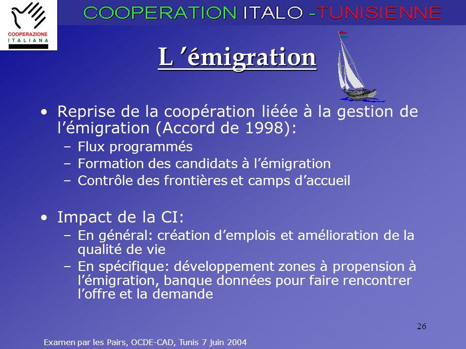 Examen par les Pairs, OCDE-CAD, Tunis 7 juin 2004 26 L émigration Reprise de la coopération liéée à la gestion de lémigration (Accord de 1998): –Flux