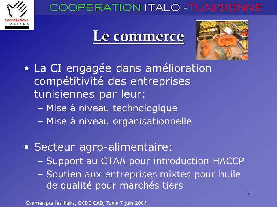 Examen par les Pairs, OCDE-CAD, Tunis 7 juin 2004 27 Le commerce La CI engagée dans amélioration compétitivité des entreprises tunisiennes par leur: –