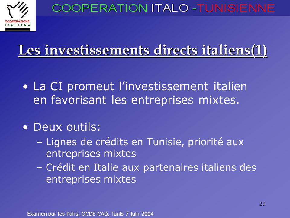Examen par les Pairs, OCDE-CAD, Tunis 7 juin 2004 28 Les investissements directs italiens(1) La CI promeut linvestissement italien en favorisant les e