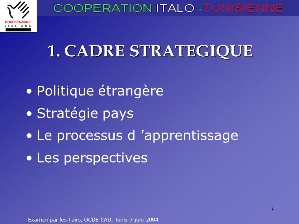 Examen par les Pairs, OCDE-CAD, Tunis 7 juin 2004 3 1. CADRE STRATEGIQUE Politique étrangère Stratégie pays Le processus d apprentissage Les perspecti