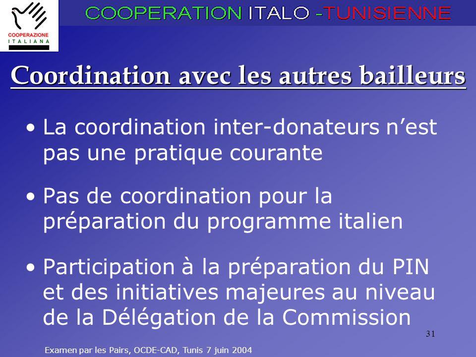 Examen par les Pairs, OCDE-CAD, Tunis 7 juin 2004 31 Coordination avec les autres bailleurs La coordination inter-donateurs nest pas une pratique courante Pas de coordination pour la préparation du programme italien Participation à la préparation du PIN et des initiatives majeures au niveau de la Délégation de la Commission