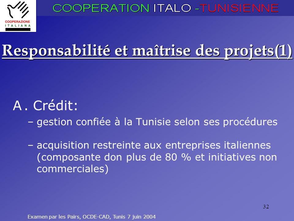 Examen par les Pairs, OCDE-CAD, Tunis 7 juin 2004 32 Responsabilité et maîtrise des projets(1) A. Crédit: –gestion confiée à la Tunisie selon ses proc