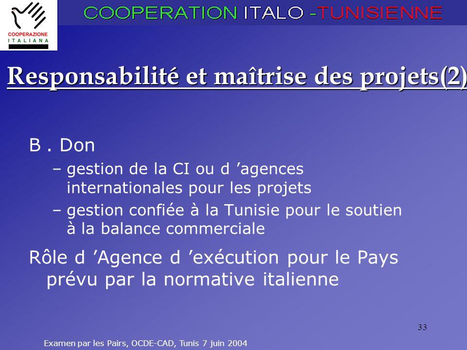 Examen par les Pairs, OCDE-CAD, Tunis 7 juin 2004 33 Responsabilité et maîtrise des projets(2) B. Don –gestion de la CI ou d agences internationales p