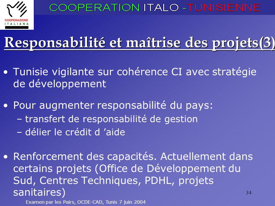 Examen par les Pairs, OCDE-CAD, Tunis 7 juin 2004 34 Responsabilité et maîtrise des projets(3) Tunisie vigilante sur cohérence CI avec stratégie de dé