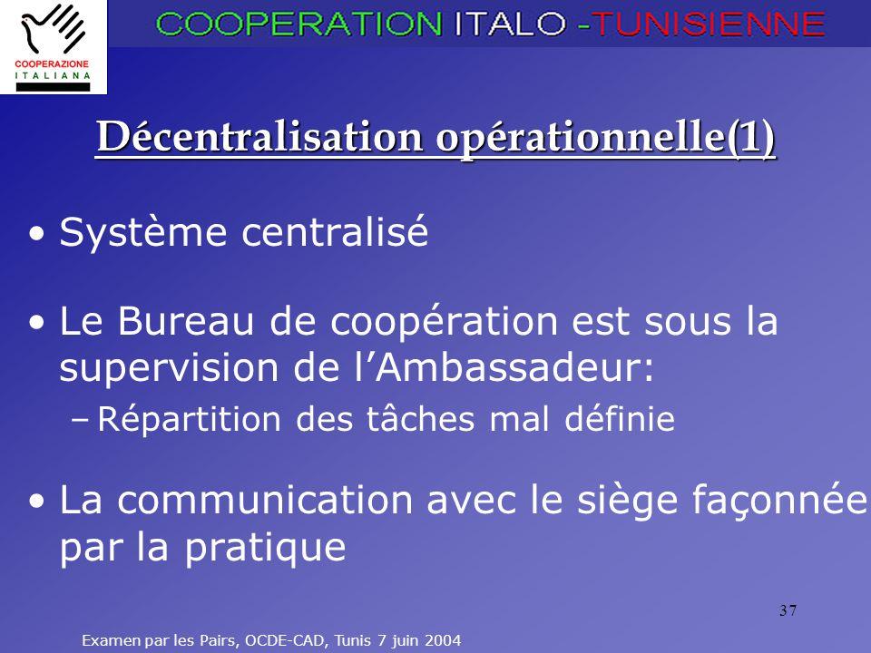 Examen par les Pairs, OCDE-CAD, Tunis 7 juin 2004 37 Décentralisation opérationnelle(1) Système centralisé Le Bureau de coopération est sous la supervision de lAmbassadeur: –Répartition des tâches mal définie La communication avec le siège façonnée par la pratique