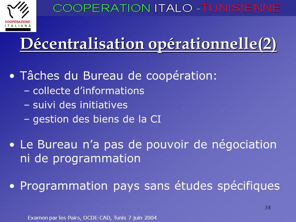 Examen par les Pairs, OCDE-CAD, Tunis 7 juin 2004 38 Décentralisation opérationnelle(2) Tâches du Bureau de coopération: –collecte dinformations –suiv