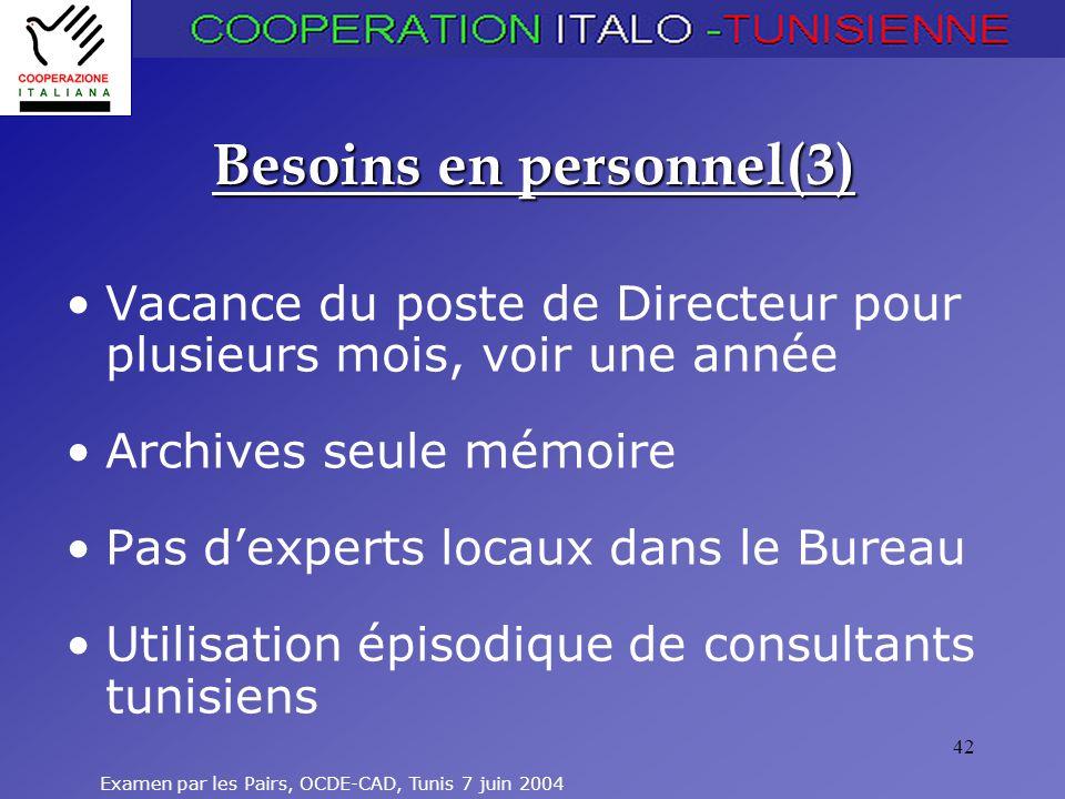 Examen par les Pairs, OCDE-CAD, Tunis 7 juin 2004 42 Besoins en personnel(3) Vacance du poste de Directeur pour plusieurs mois, voir une année Archive