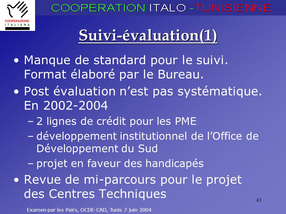 Examen par les Pairs, OCDE-CAD, Tunis 7 juin 2004 43 Suivi-évaluation(1) Manque de standard pour le suivi. Format élaboré par le Bureau. Post évaluati