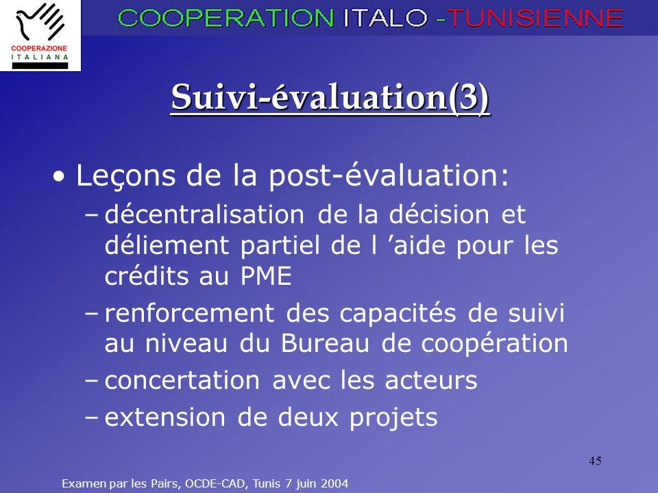 Examen par les Pairs, OCDE-CAD, Tunis 7 juin 2004 45 Suivi-évaluation(3) Leçons de la post-évaluation: –décentralisation de la décision et déliement p