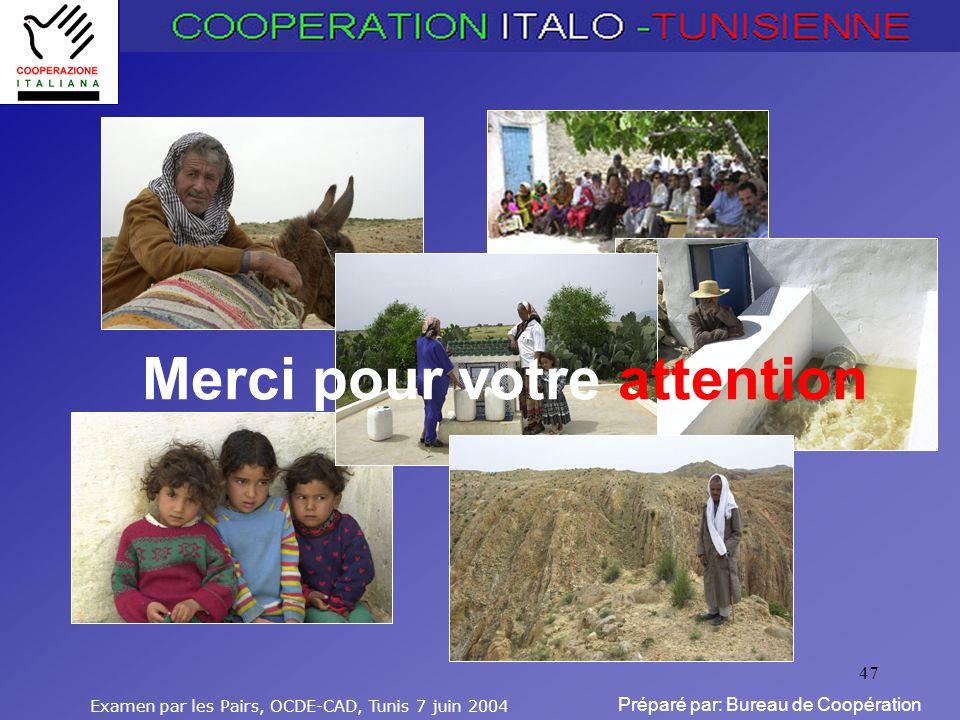 Examen par les Pairs, OCDE-CAD, Tunis 7 juin 2004 47 Merci pour votre attention Préparé par: Bureau de Coopération