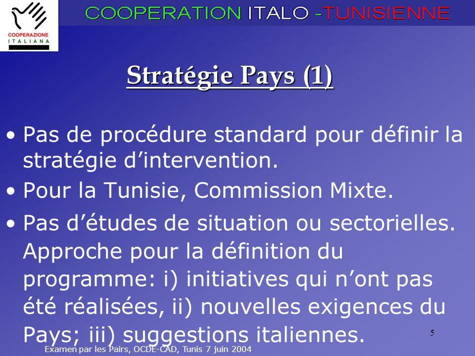 Examen par les Pairs, OCDE-CAD, Tunis 7 juin 2004 5 Stratégie Pays (1) Pas de procédure standard pour définir la stratégie dintervention.