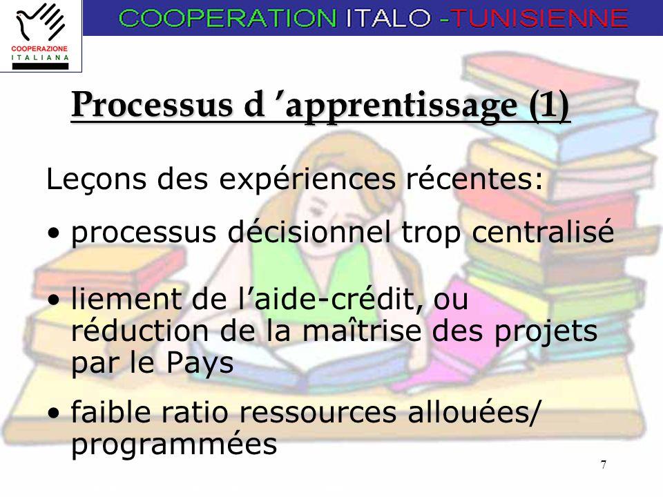 Examen par les Pairs, OCDE-CAD, Tunis 7 juin 2004 7 Processus d apprentissage (1) Leçons des expériences récentes: processus décisionnel trop centralisé liement de laide-crédit, ou réduction de la maîtrise des projets par le Pays faible ratio ressources allouées/ programmées