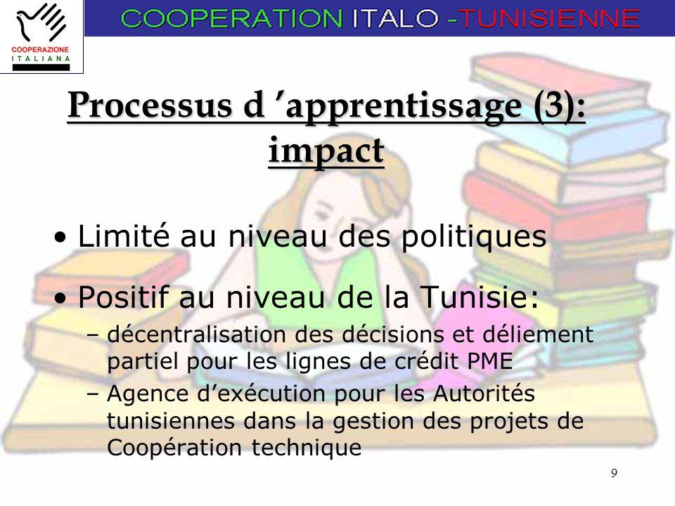 Examen par les Pairs, OCDE-CAD, Tunis 7 juin 2004 9 Processus d apprentissage (3): impact Limité au niveau des politiques Positif au niveau de la Tunisie: –décentralisation des décisions et déliement partiel pour les lignes de crédit PME –Agence dexécution pour les Autorités tunisiennes dans la gestion des projets de Coopération technique