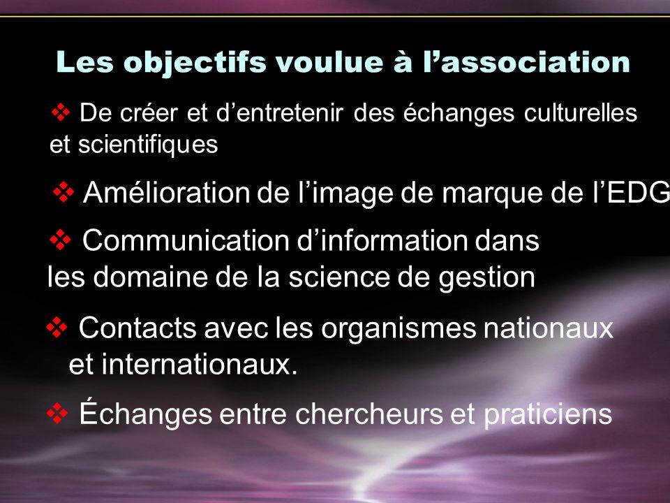 Les objectifs voulue à lassociation Contacts avec les organismes nationaux et internationaux. De créer et dentretenir des échanges culturelles et scie