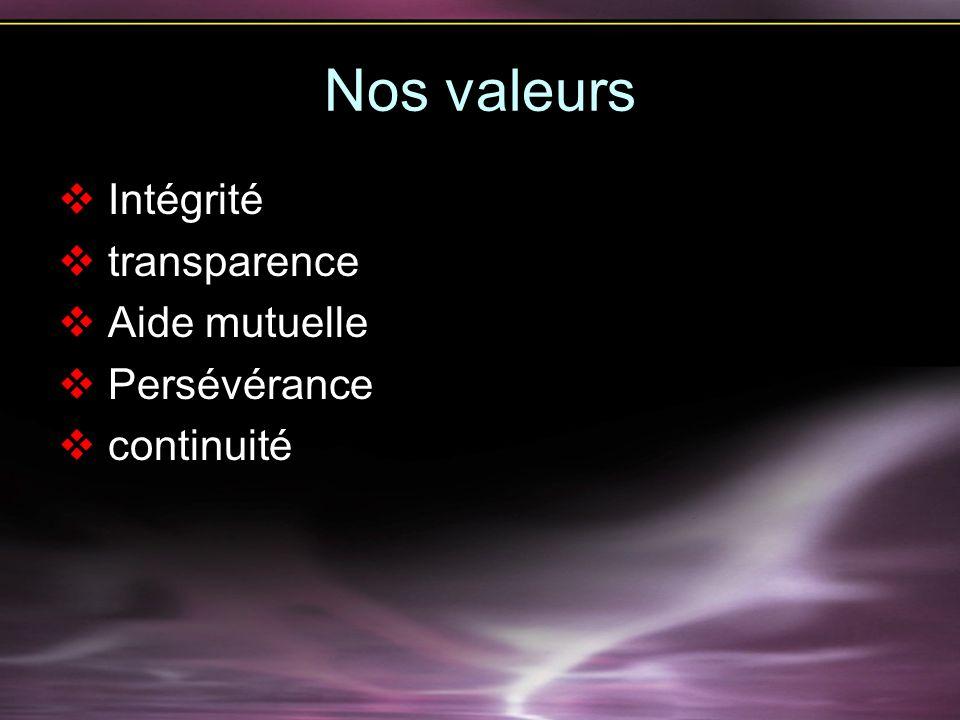 Nos valeurs Intégrité transparence Aide mutuelle Persévérance continuité