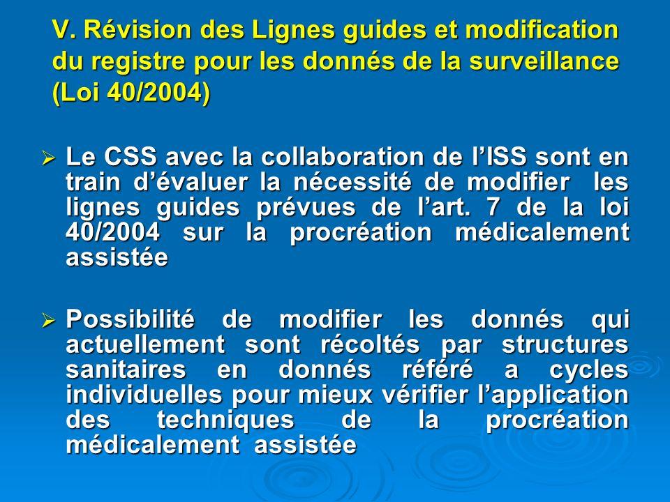 V. Révision des Lignes guides et modification du registre pour les donnés de la surveillance (Loi 40/2004) Le CSS avec la collaboration de lISS sont e