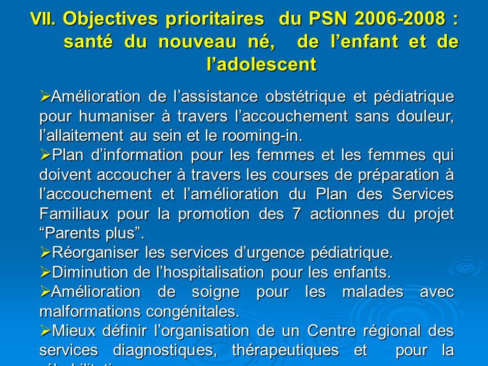 VII. Objectives prioritaires du PSN 2006-2008 : santé du nouveau né, de lenfant et de ladolescent Amélioration de lassistance obstétrique et pédiatriq