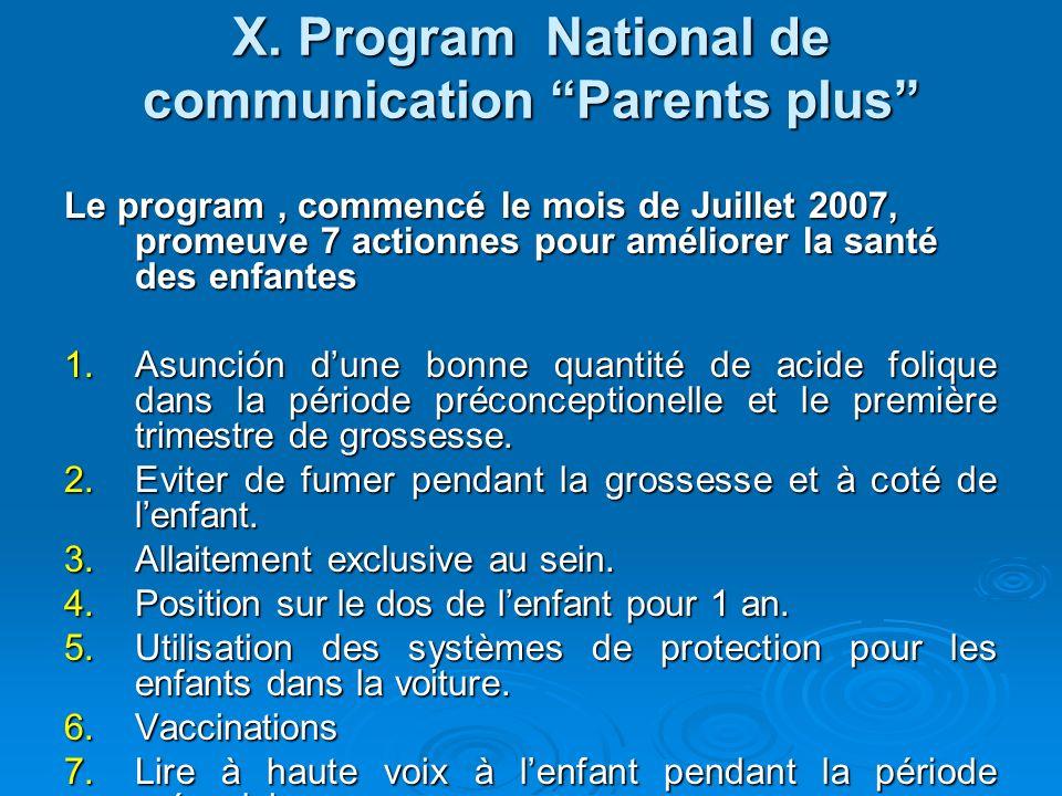 X. Program National de communication Parents plus Le program, commencé le mois de Juillet 2007, promeuve 7 actionnes pour améliorer la santé des enfan