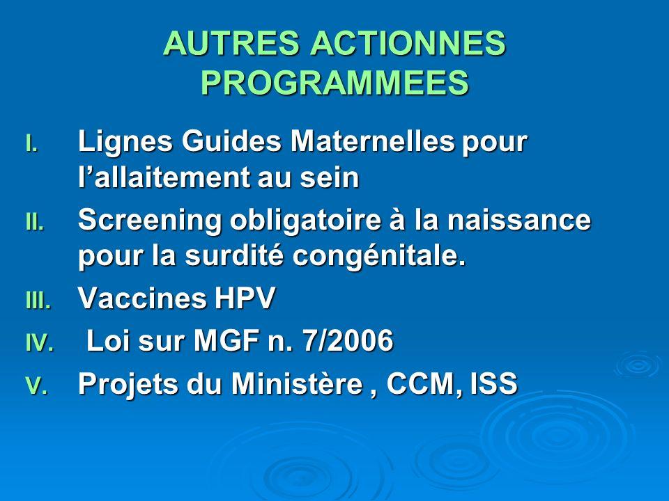 AUTRES ACTIONNES PROGRAMMEES I. Lignes Guides Maternelles pour lallaitement au sein II.