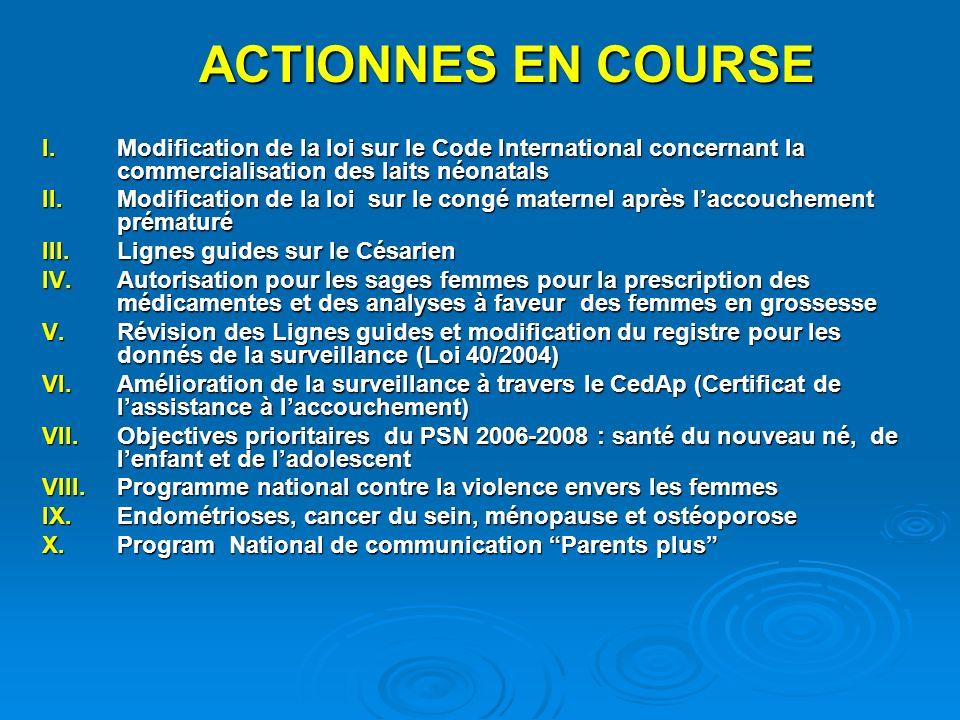AUTRES ACTIONNES PROGRAMMEES I.Lignes Guides Maternelles pour lallaitement au sein II.