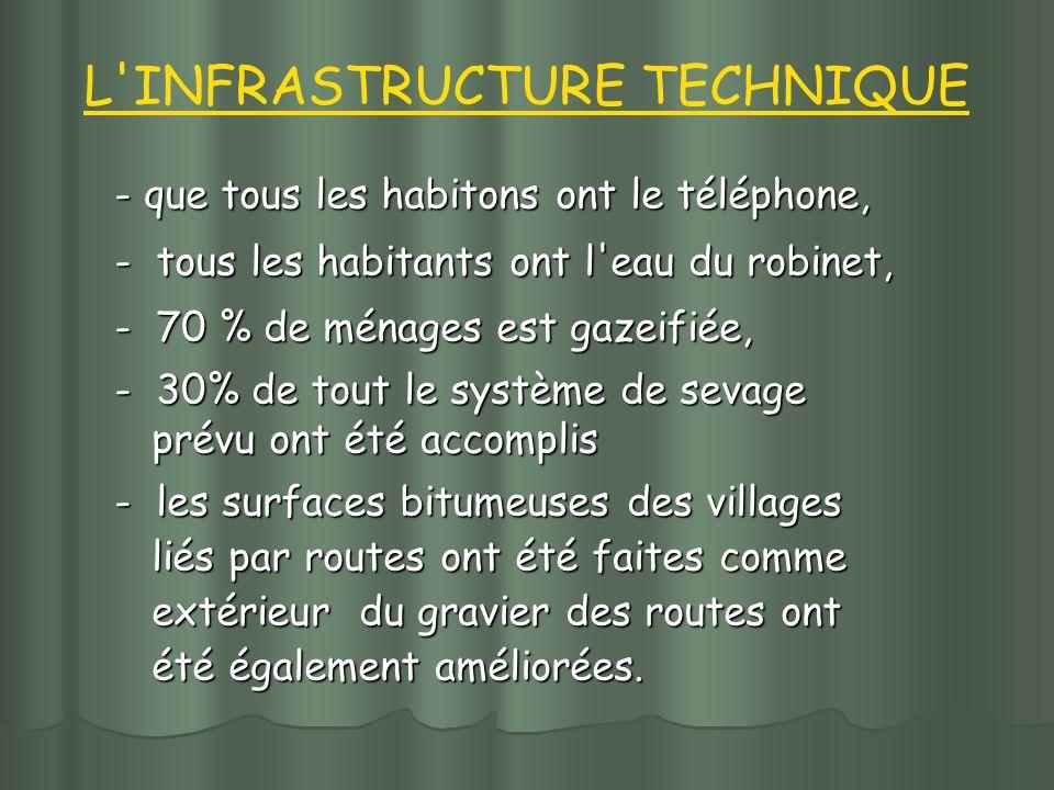 L'INFRASTRUCTURE TECHNIQUE - que tous les habitons ont le téléphone, - tous les habitants ont l'eau du robinet, - 70 % de ménages est gazeifiée, - 30%