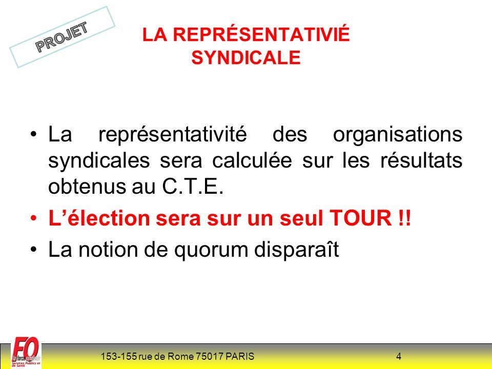 153-155 rue de Rome 75017 PARIS 4 LA REPRÉSENTATIVIÉ SYNDICALE La représentativité des organisations syndicales sera calculée sur les résultats obtenus au C.T.E.