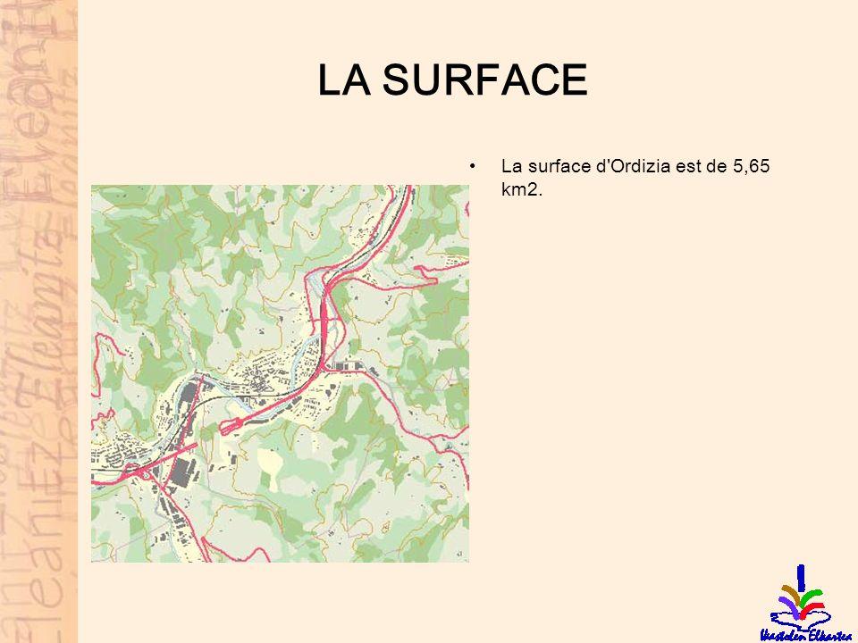 LA SURFACE La surface d'Ordizia est de 5,65 km2.