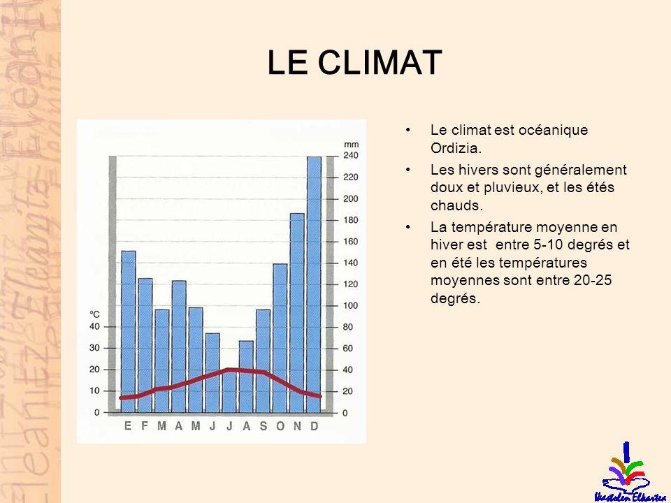 LE CLIMAT Le climat est océanique Ordizia. Les hivers sont généralement doux et pluvieux, et les étés chauds. La température moyenne en hiver est entr