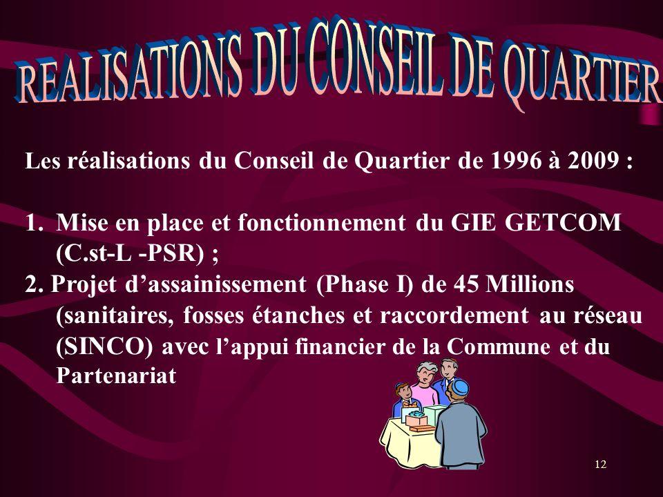12 Les réalisations du Conseil de Quartier de 1996 à 2009 : 1.Mise en place et fonctionnement du GIE GETCOM (C.st-L -PSR) ; 2. Projet dassainissement