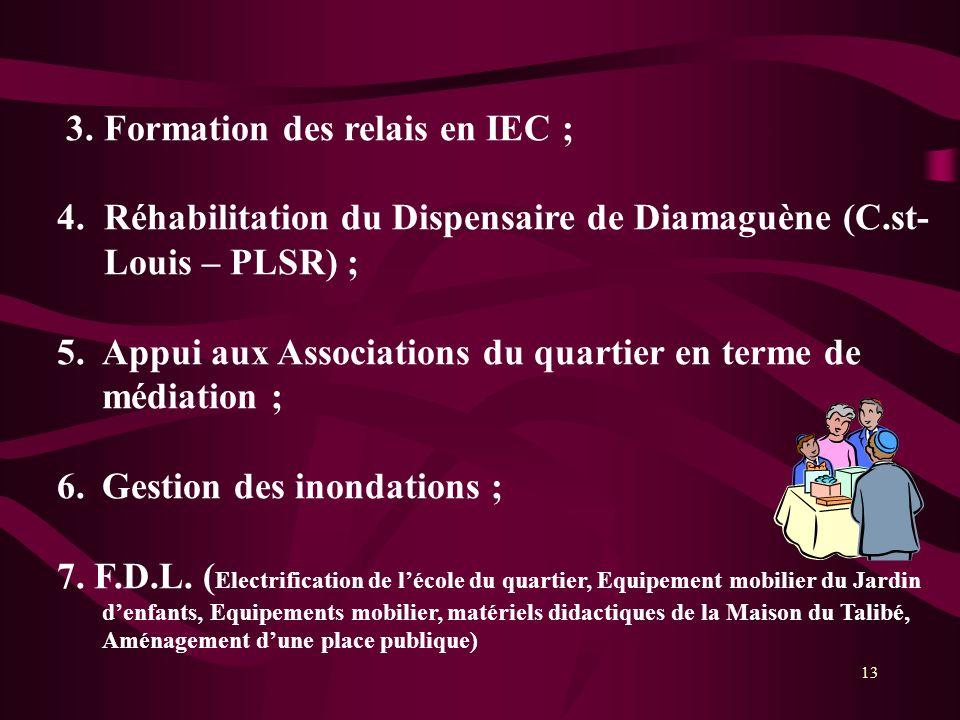 13 3. Formation des relais en IEC ; 4. Réhabilitation du Dispensaire de Diamaguène (C.st- Louis – PLSR) ; 5.Appui aux Associations du quartier en term