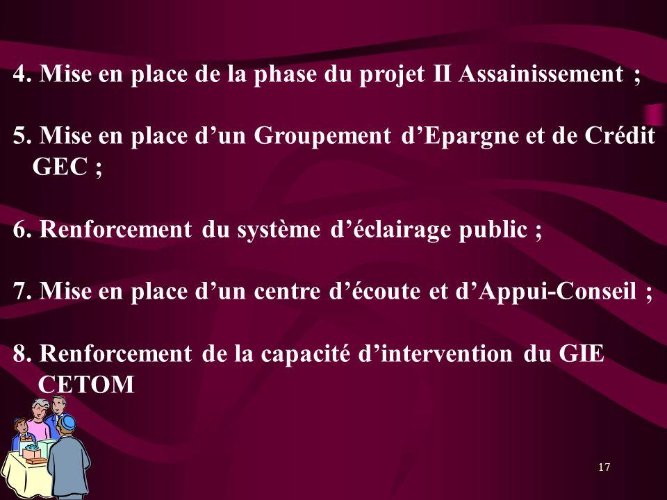 17 4. Mise en place de la phase du projet II Assainissement ; 5. Mise en place dun Groupement dEpargne et de Crédit GEC ; 6. Renforcement du système d