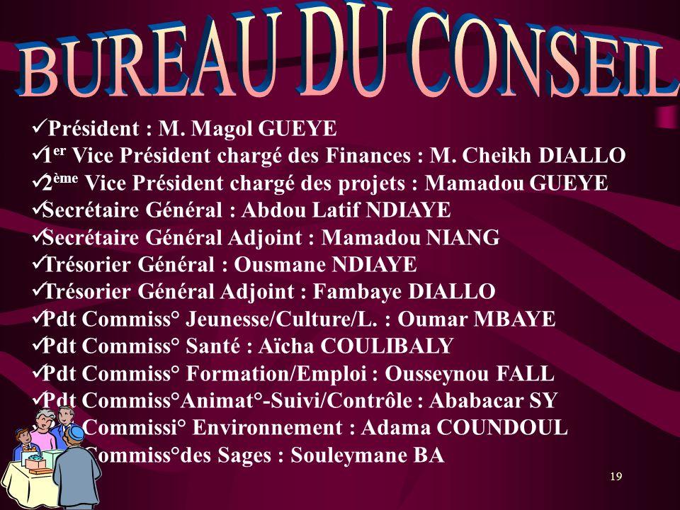 19 Président : M. Magol GUEYE 1 er Vice Président chargé des Finances : M. Cheikh DIALLO 2 ème Vice Président chargé des projets : Mamadou GUEYE Secré
