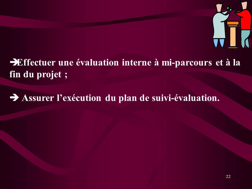 22 Effectuer une évaluation interne à mi-parcours et à la fin du projet ; Assurer lexécution du plan de suivi-évaluation.