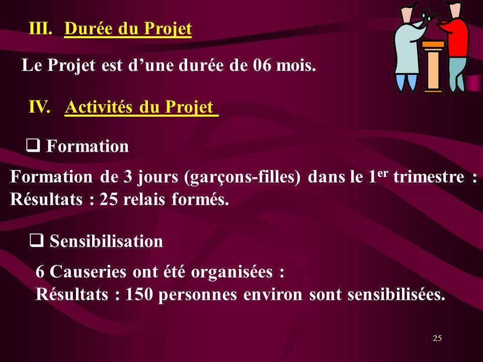 25 III. Durée du Projet Formation Le Projet est dune durée de 06 mois. IV. Activités du Projet Formation de 3 jours (garçons-filles) dans le 1 er trim