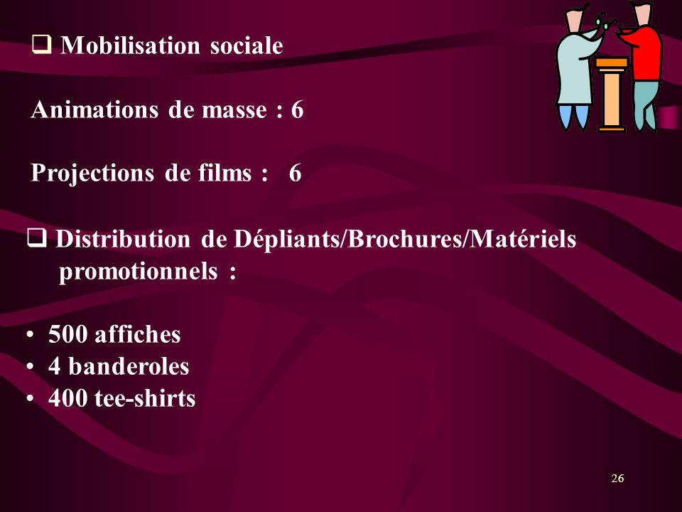 26 Mobilisation sociale Animations de masse : 6 Projections de films : 6 Distribution de Dépliants/Brochures/Matériels promotionnels : 500 affiches 4