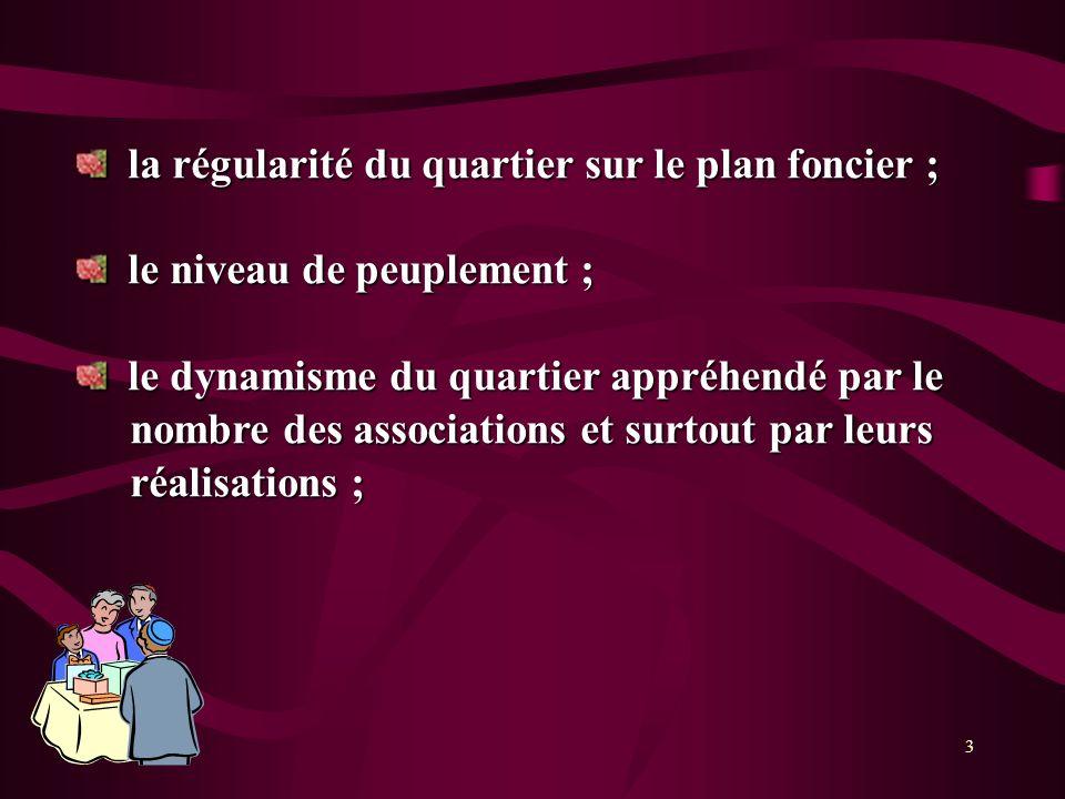 3 la régularité du quartier sur le plan foncier ; la régularité du quartier sur le plan foncier ; le niveau de peuplement ; le niveau de peuplement ;