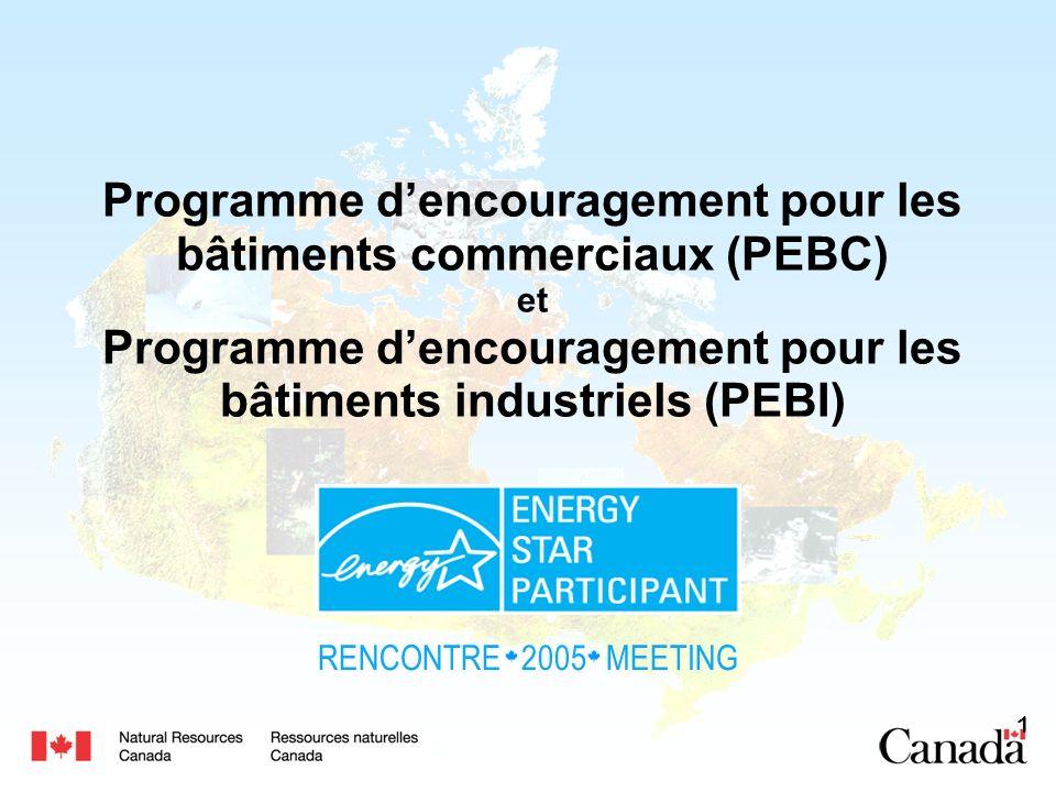 2 Sommaire de la présentation Secteur des bâtiments – Contexte Programme dencouragement pour les bâtiments commerciaux (PEBC) Programme dencouragement pour les bâtiments industriels (PEBI) Résultats Résumé