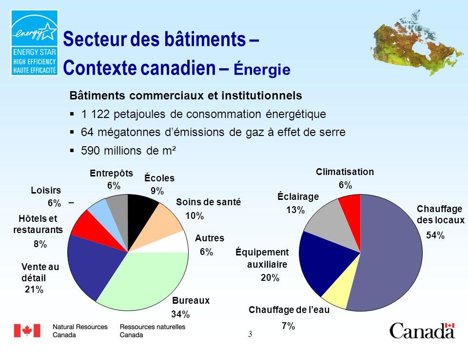 14 Mountain Equipment Co-Op (Québec) Caractéristiques du bâtiment : – Éclairage efficace : 13,75 W/m 2 – Enveloppe avec valeur RSI élevée – Thermopompe géothermique – Système dair dappoint doté dun dispositif de récupération de chaleur