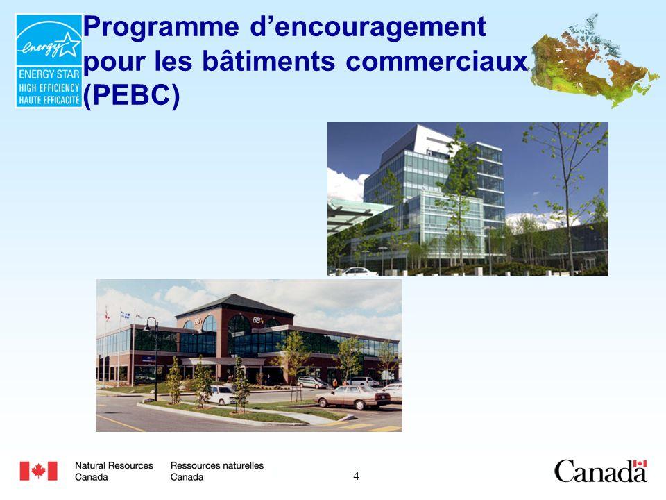 35 Programme dencouragement pour les bâtiments industriels (PEBI)