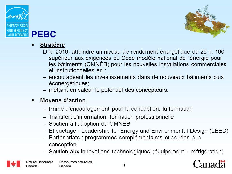 6 Programme basé sur le Code modèle national de lénergie pour les bâtiments (CMNÉB) de 1997 Exigences obligatoires au niveau de lenveloppe du bâtiment, de léclairage, des appareils de CVC, de leau de service, du chauffage et de lélectricité Le CMNÉB propose des normes defficacité minimales : –Le cas échéant, les règlements spécifiques en vigueur dans une région ont préséance Le PEBC et le CMNÉB