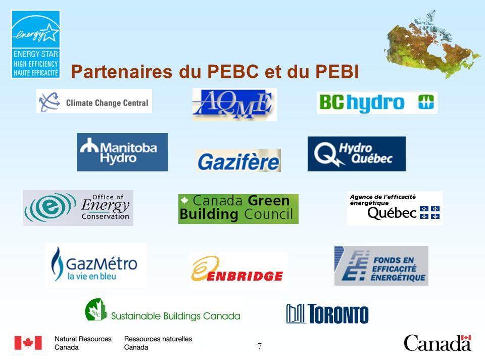 8 Initiatives de partenariat Soutien aux systèmes de cotation des bâtiments écologiques (LEED, Green Globes) Aide à la conception ou prime dencouragement complémentaire basées sur le CMNÉB / PEBC Organisation et présentation dateliers de conception et de formation professionnelle sur le CMNÉB, le PEBC et les outils informatiques (EE-4) intégrés Soutien à la mise en œuvre du CMNÉB Promotion du PEBC / PEBI