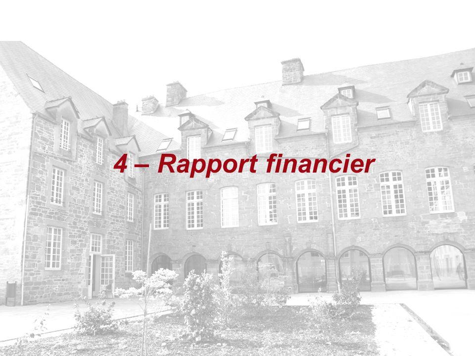 4 – Rapport financier