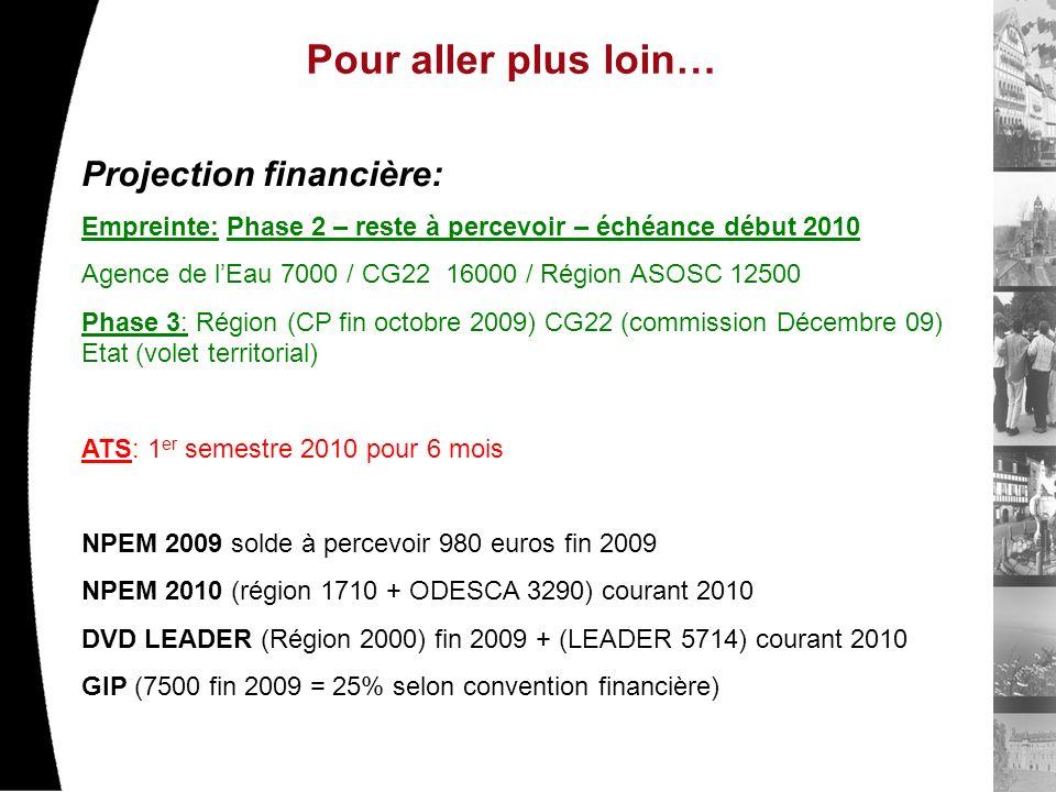 Pour aller plus loin… Projection financière: Empreinte: Phase 2 – reste à percevoir – échéance début 2010 Agence de lEau 7000 / CG22 16000 / Région ASOSC 12500 Phase 3: Région (CP fin octobre 2009) CG22 (commission Décembre 09) Etat (volet territorial) ATS: 1 er semestre 2010 pour 6 mois NPEM 2009 solde à percevoir 980 euros fin 2009 NPEM 2010 (région 1710 + ODESCA 3290) courant 2010 DVD LEADER (Région 2000) fin 2009 + (LEADER 5714) courant 2010 GIP (7500 fin 2009 = 25% selon convention financière)