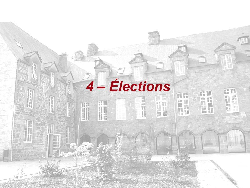 4 – Élections
