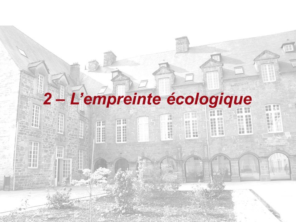 2 – Lempreinte écologique