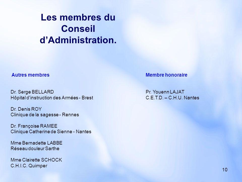 10 Autres membres Dr. Serge BELLARD Hôpital d'instruction des Armées - Brest Dr. Denis ROY Clinique de la sagesse - Rennes Dr. Françoise RAMEE Cliniqu