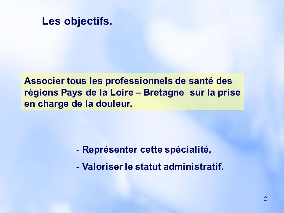 2 Associer tous les professionnels de santé des régions Pays de la Loire – Bretagne sur la prise en charge de la douleur. Les objectifs. - Représenter